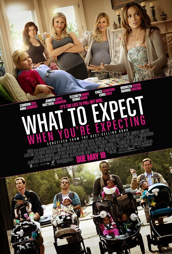 A Highly Scientific Analysis of the What To Expect When You're Expecting Trailer