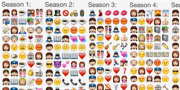 The Gilmore Girls Emoji Project Forever Young Adult